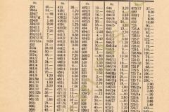 07 Sonor catalogus 1932 (41)