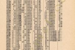 07 Sonor catalogus 1932 (42)