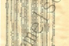 08 Sonor catalogus 1934 (32)
