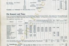 09 Sonor catalogus 1936 - 1937 (22)