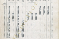 09 Sonor catalogus 1936 - 1937 (48)