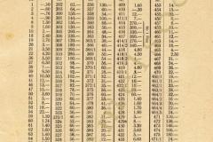 04 Sonor catalogus 1929 (44)