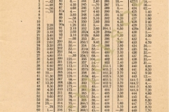 05 Sonor catalogus 1930 (30)