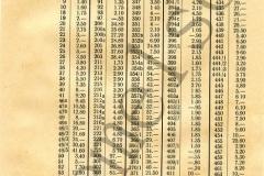 08 Sonor catalogus 1934 (29)