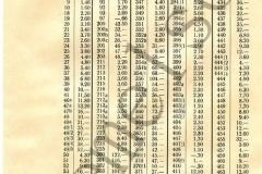 08 Sonor catalogus 1934 (31)
