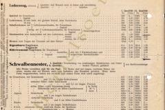 09 Sonor catalogus 1936 - 1937 (53)